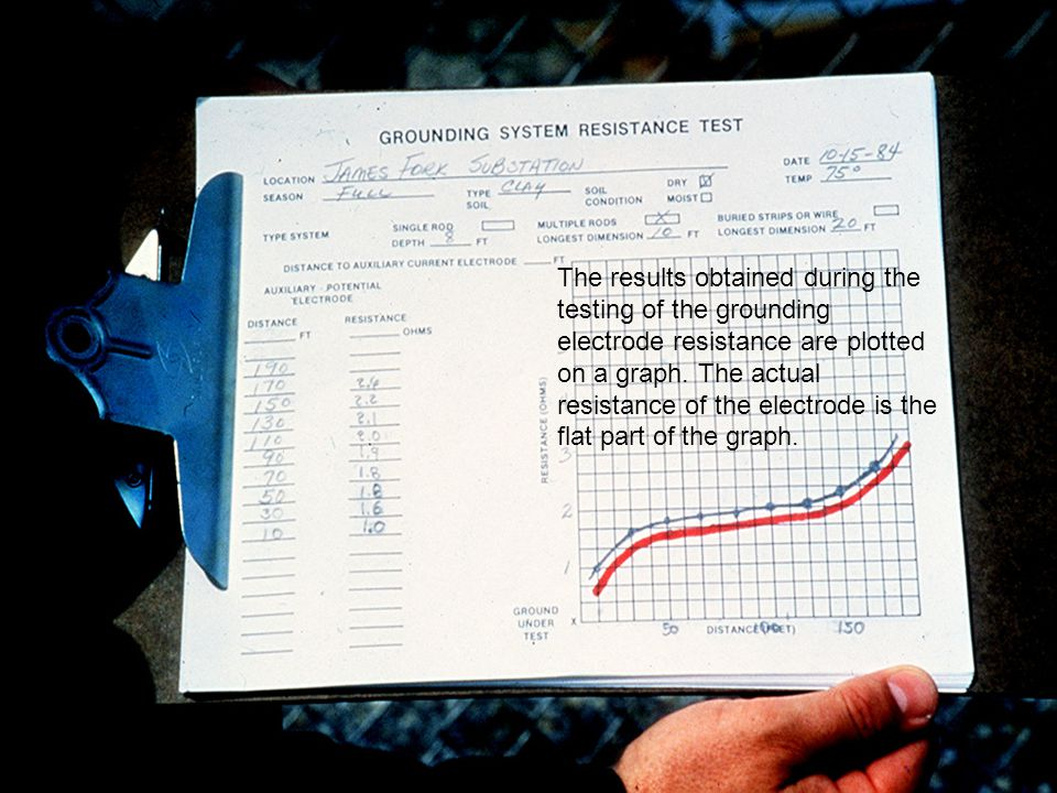 The results obtained during the testing of the grounding electrode resistance are plotted on a graph.