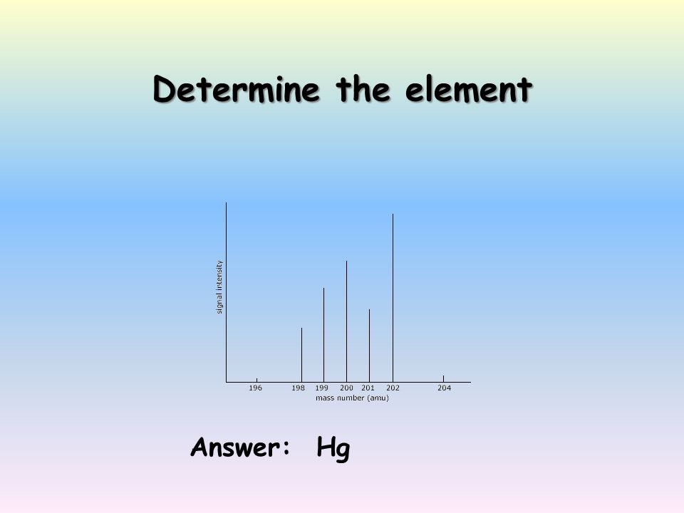 Determine the element Answer: Hg