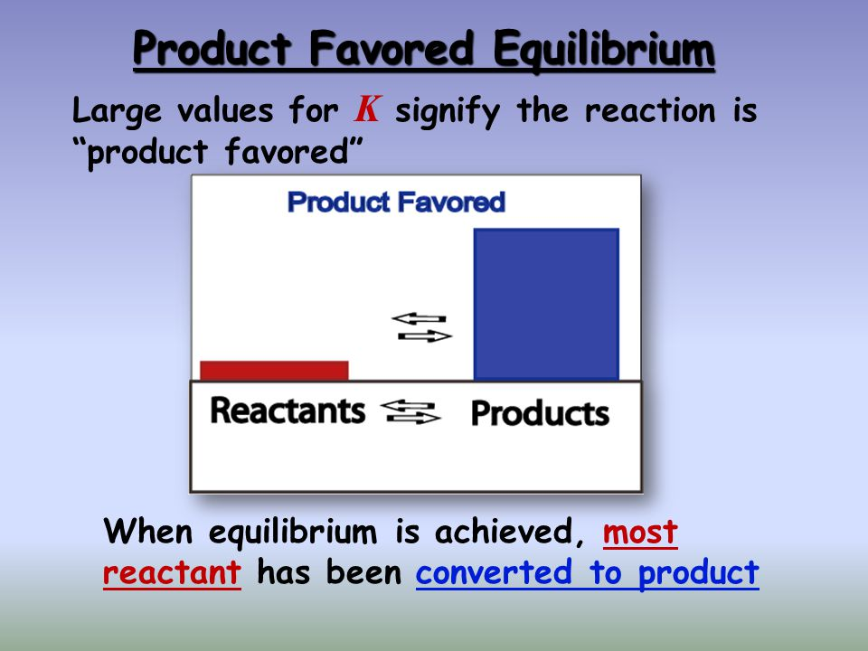 Product Favored Equilibrium