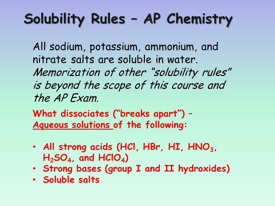 Solubility Rules – AP Chemistry