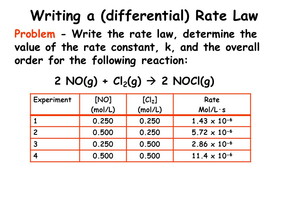 Writing a (differential) Rate Law