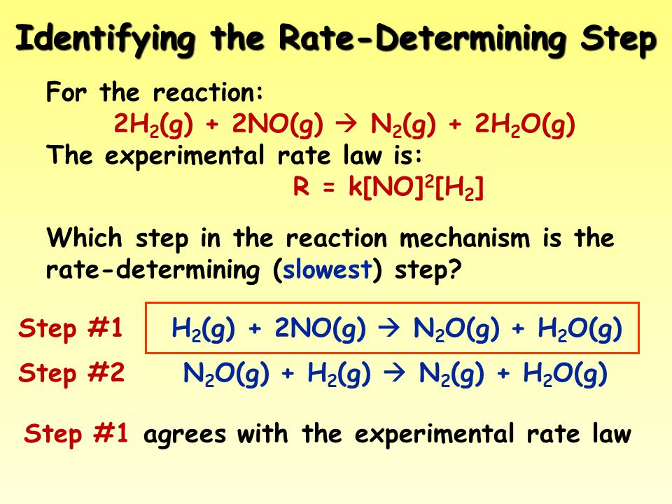 Identifying the Rate-Determining Step
