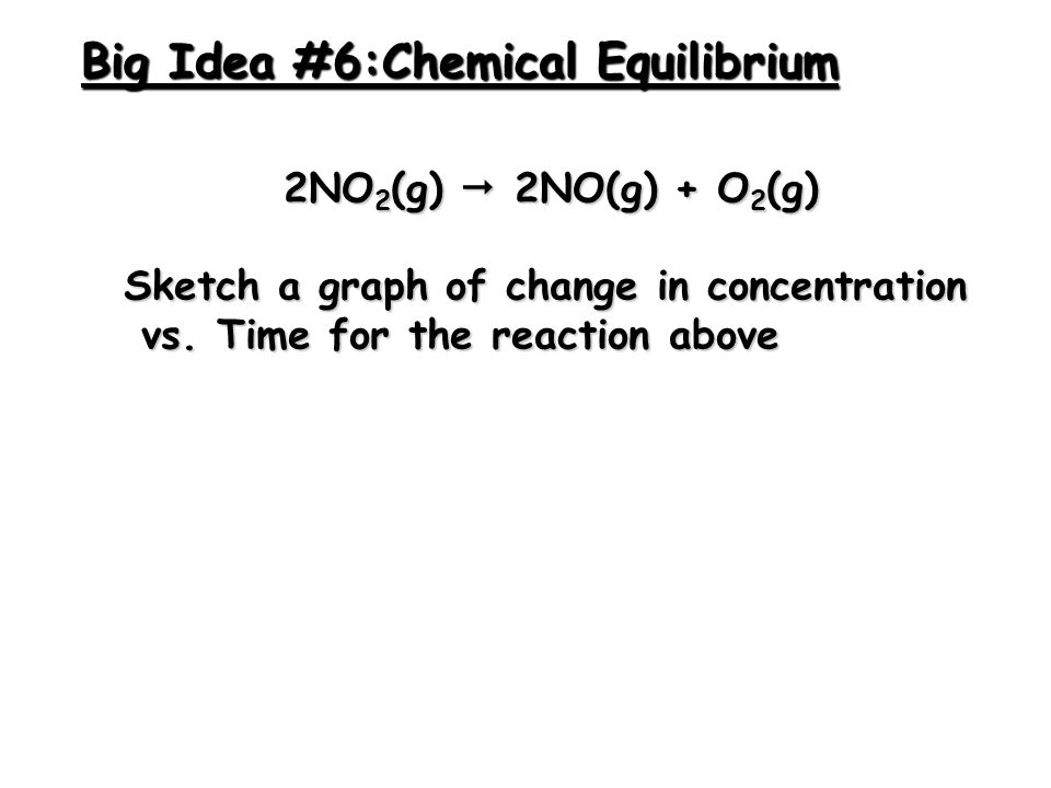 Big Idea #6:Chemical Equilibrium