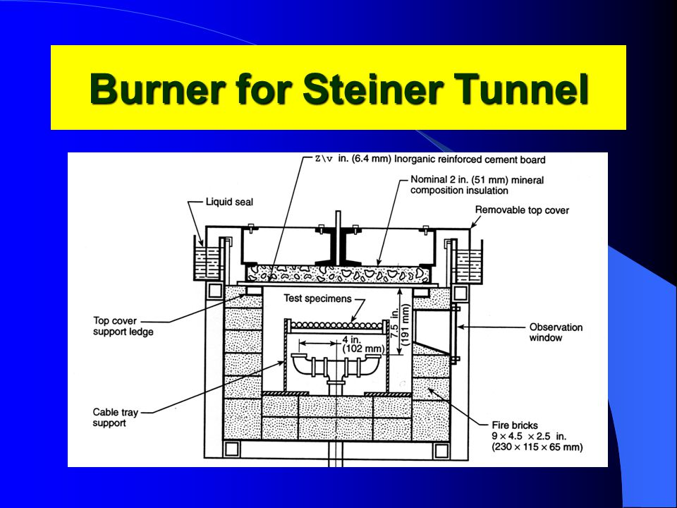 Burner for Steiner Tunnel