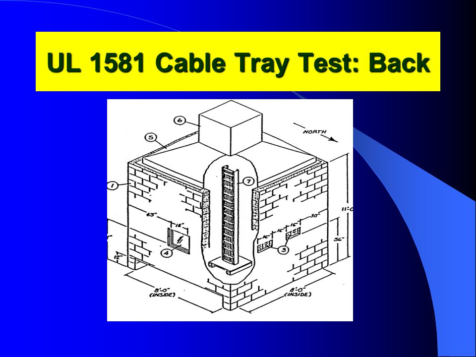 UL 1581 Cable Tray Test: Back