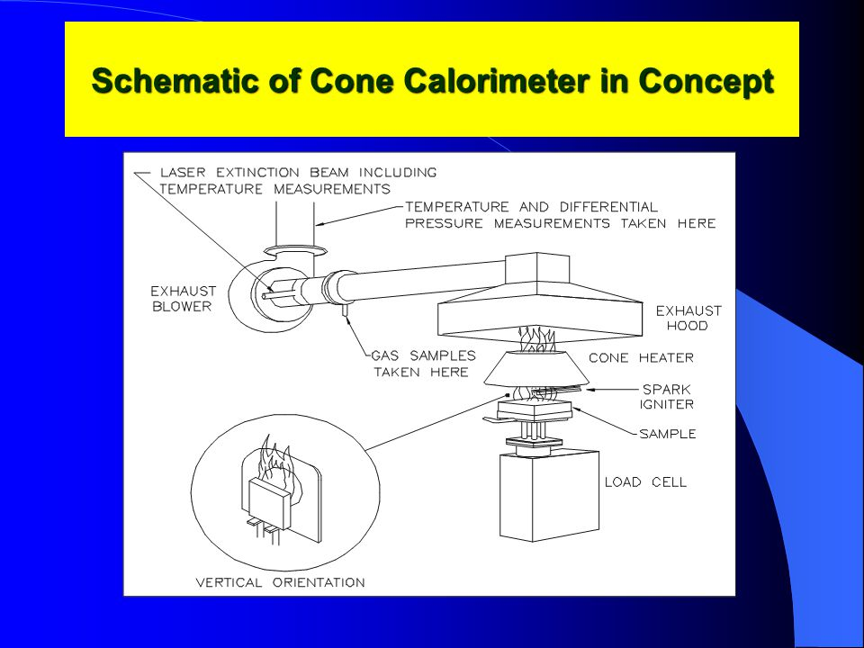 Schematic of Cone Calorimeter in Concept