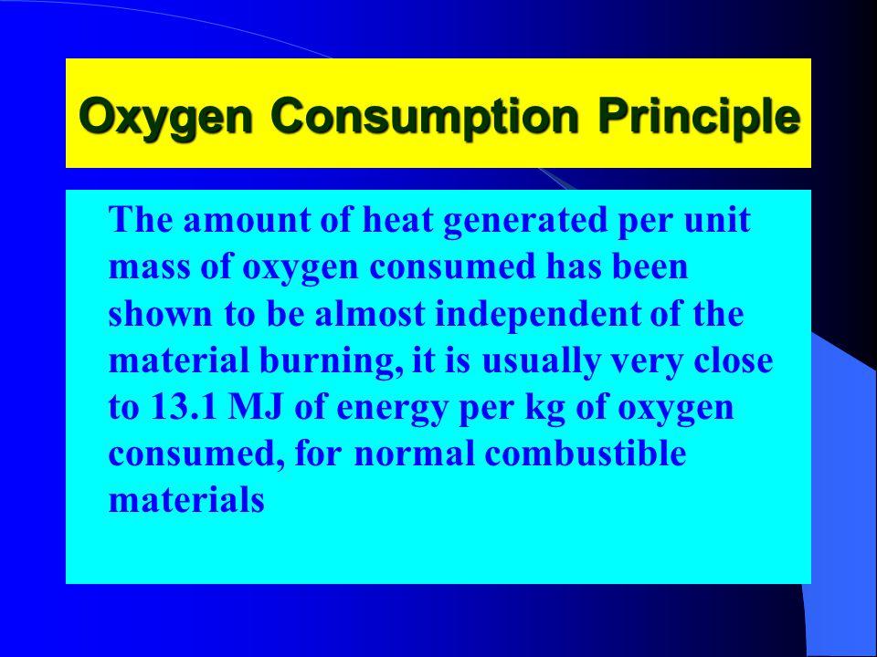 Oxygen Consumption Principle