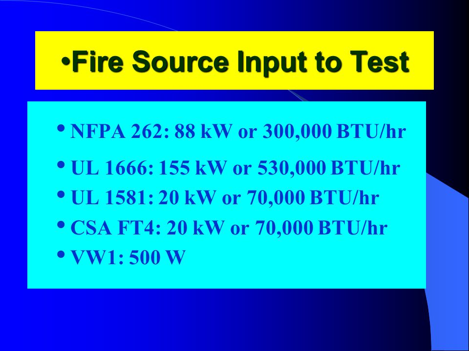 Fire Source Input to Test