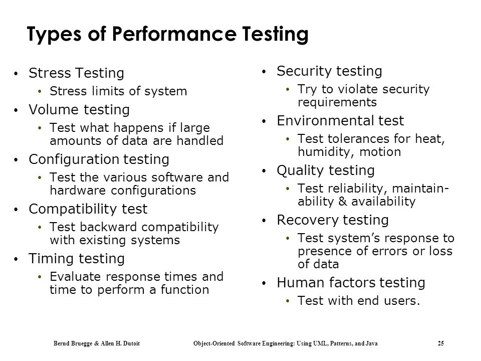 Types of Performance Testing