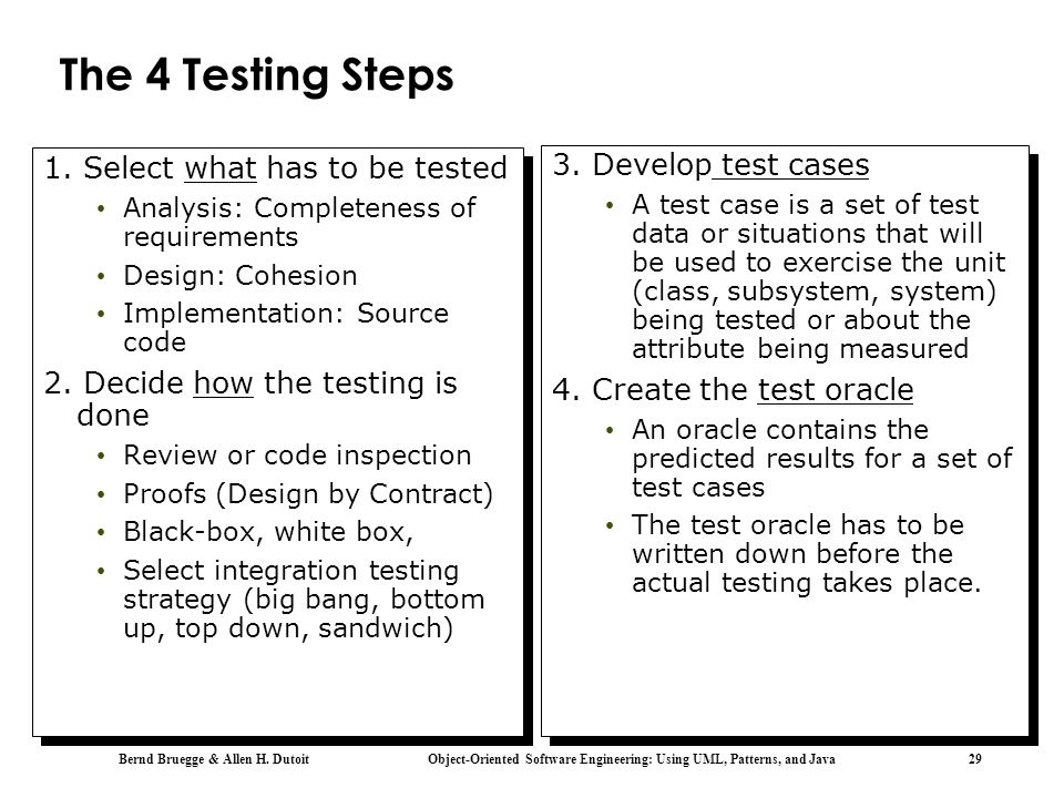 The 4 Testing Steps 1. Select what has to be tested