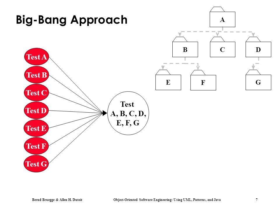 Big-Bang Approach Test A Test B Test C Test A, B, C, D, Test D E, F, G