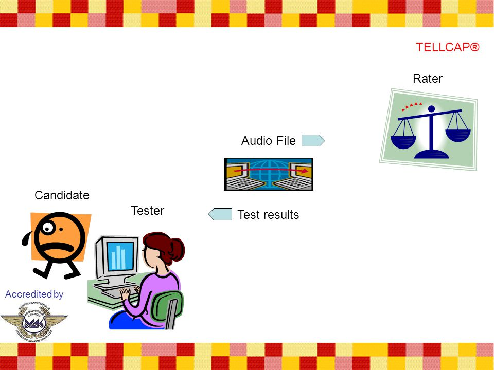 TELLCAP® Rater Audio File Candidate Tester Test results Accredited by