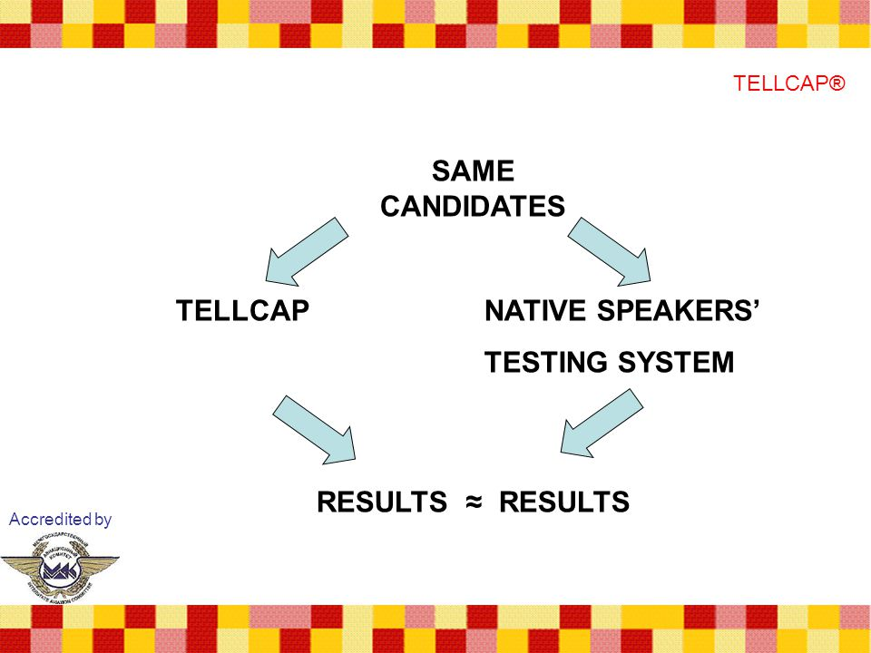 SAME CANDIDATES RESULTS ≈ RESULTS