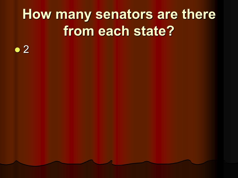 How many senators are there from each state