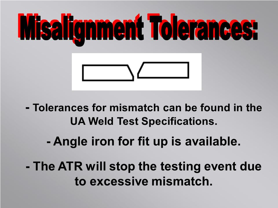 Misalignment Tolerances:
