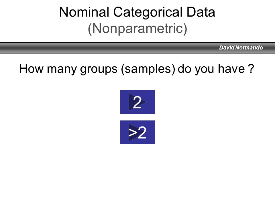 Nominal Categorical Data (Nonparametric)