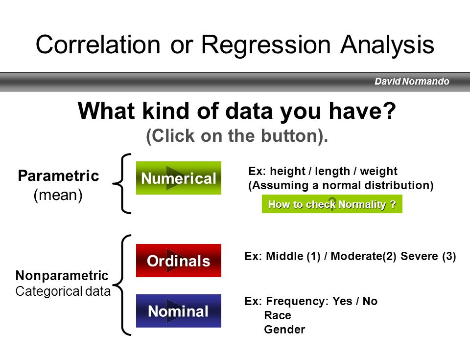 Correlation or Regression Analysis