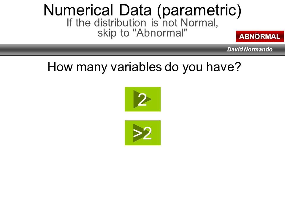Numerical Data (parametric) If the distribution is not Normal, skip to Abnormal