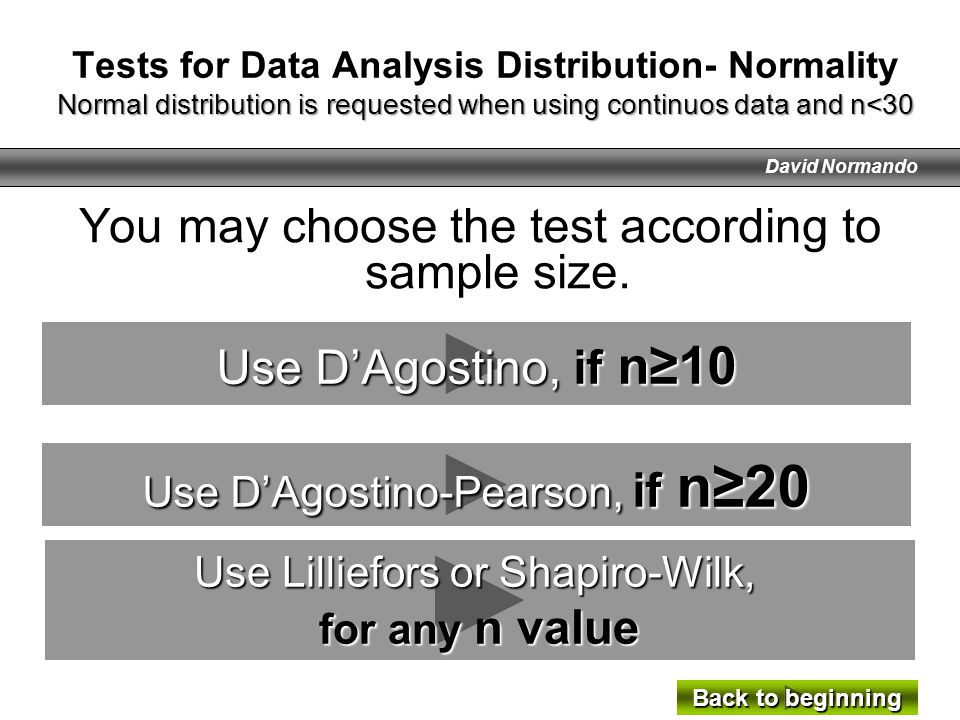 You may choose the test according to sample size.