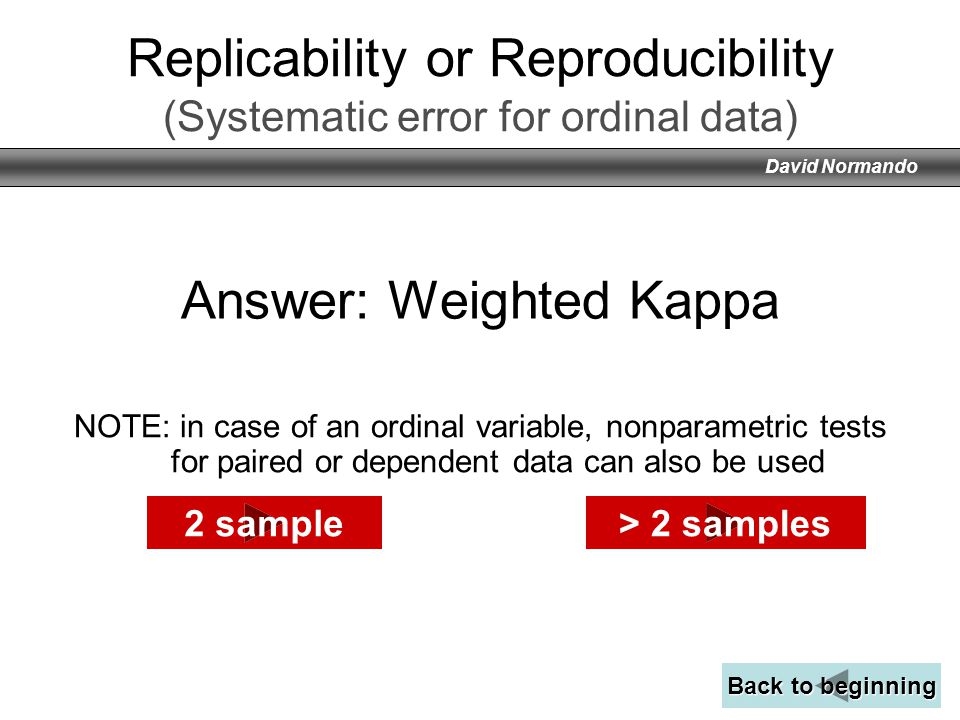 Replicability or Reproducibility (Systematic error for ordinal data)