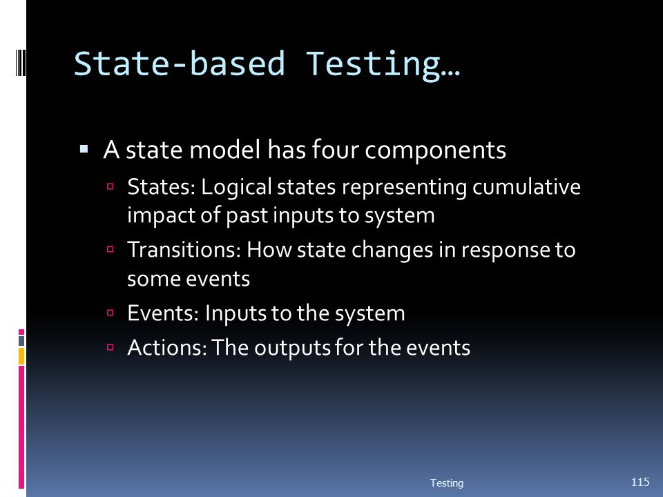 State-based Testing… A state model has four components