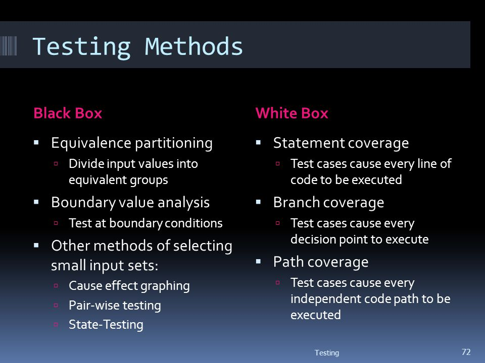 Testing Methods Black Box White Box Equivalence partitioning