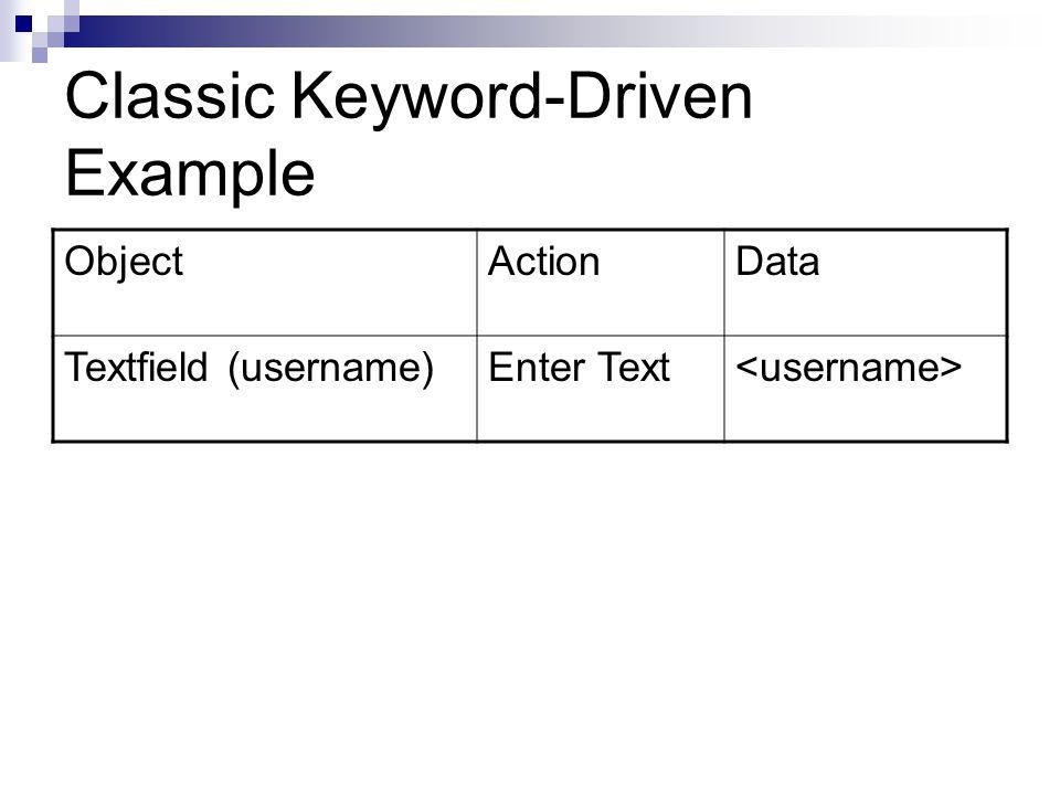 Classic Keyword-Driven Example