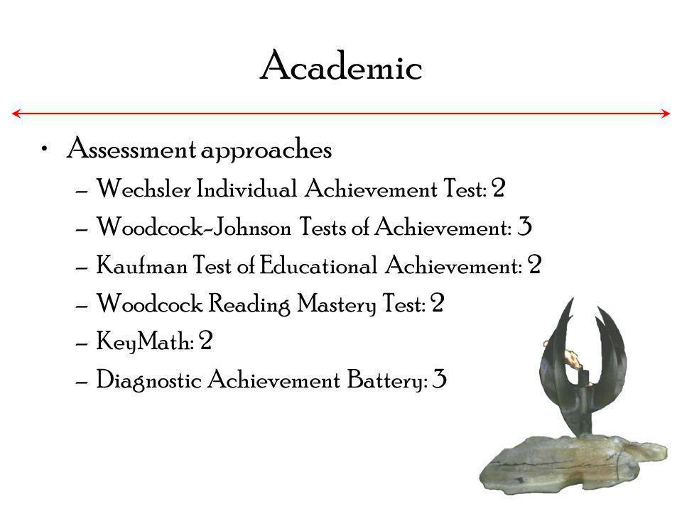 Academic Assessment approaches Wechsler Individual Achievement Test: 2