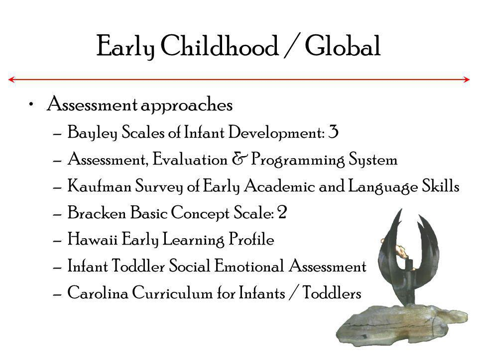 Early Childhood / Global