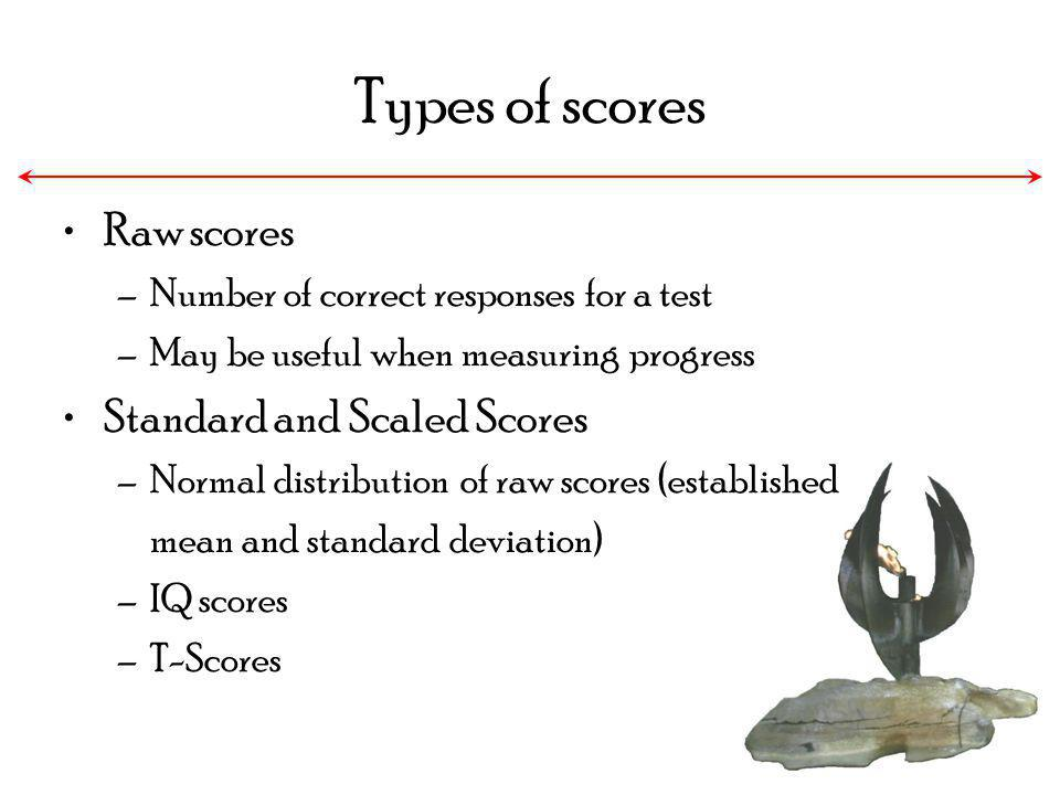 Types of scores Raw scores Standard and Scaled Scores