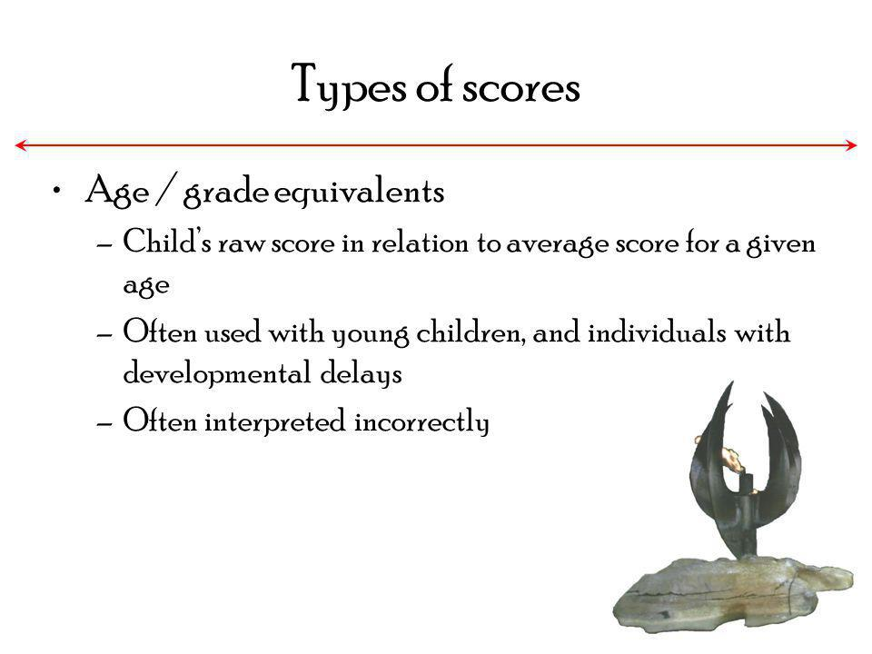 Types of scores Age / grade equivalents