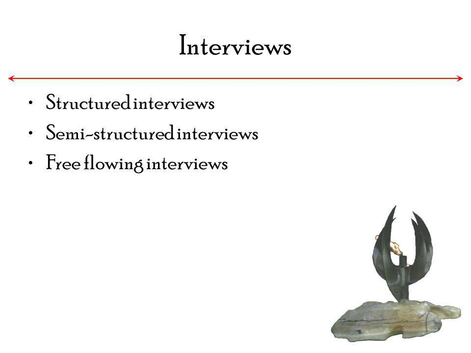 Interviews Structured interviews Semi-structured interviews