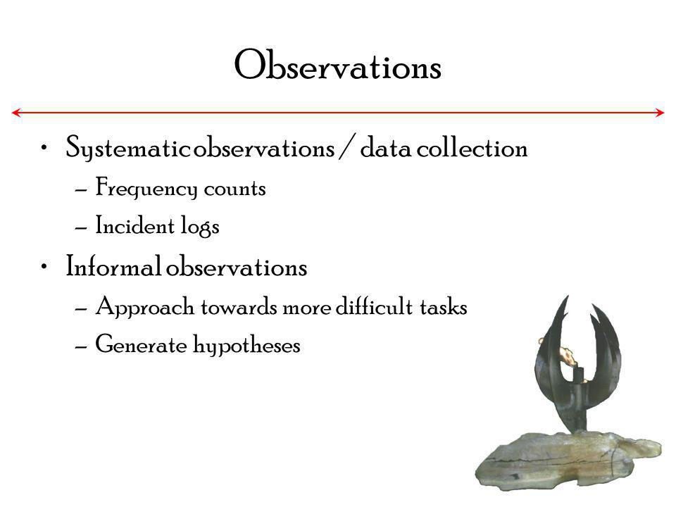 Observations Systematic observations / data collection