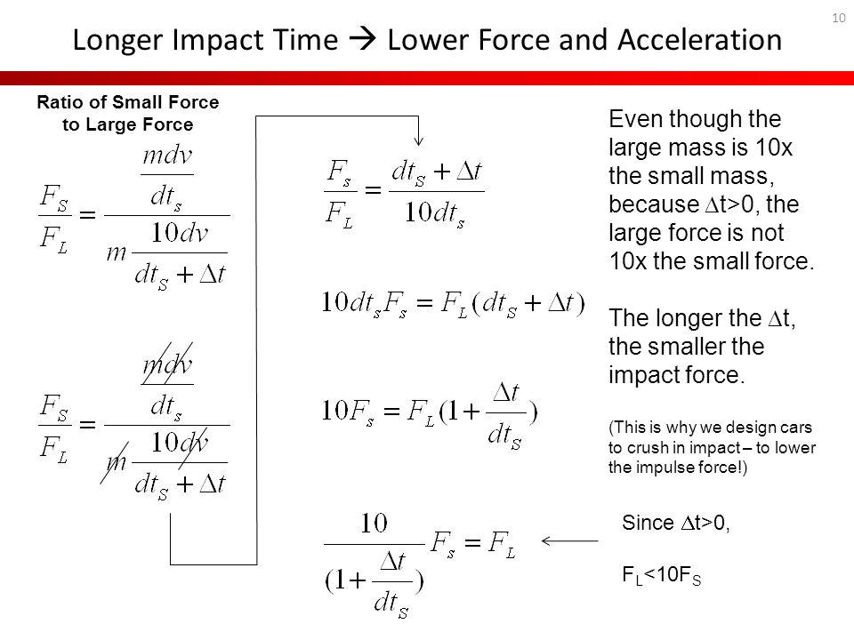 Ratio of Small Force to Large Force