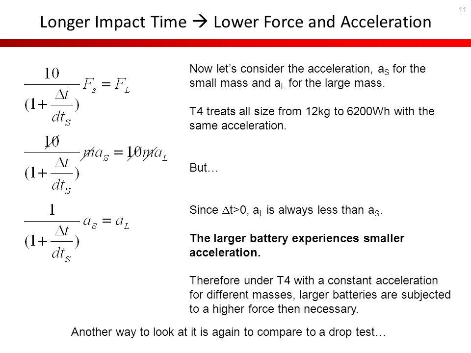 Longer Impact Time  Lower Force and Acceleration