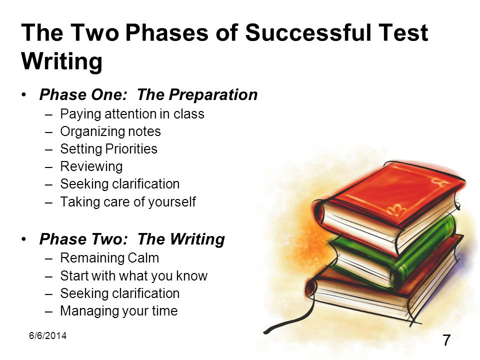 The Two Phases of Successful Test Writing