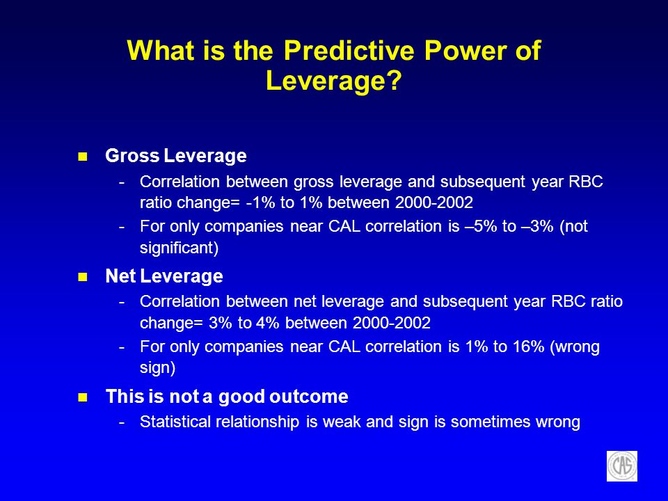 What is the Predictive Power of Leverage