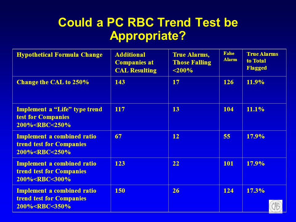 Could a PC RBC Trend Test be Appropriate