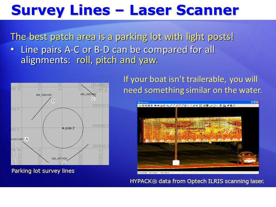 Survey Lines – Laser Scanner