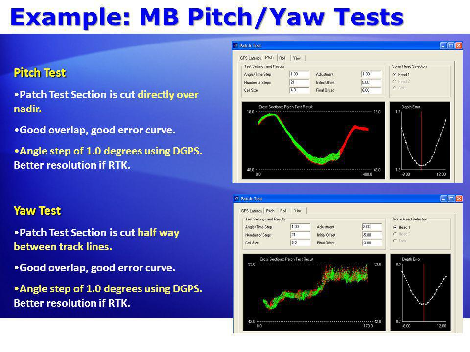 Example: MB Pitch/Yaw Tests
