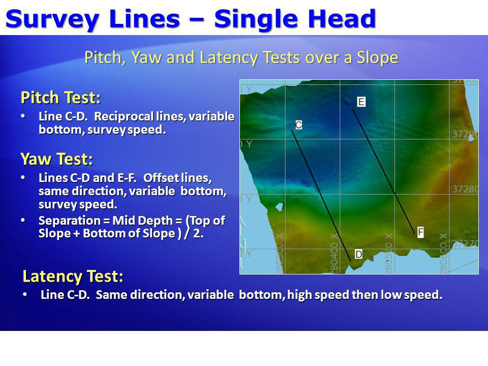 Pitch, Yaw and Latency Tests over a Slope