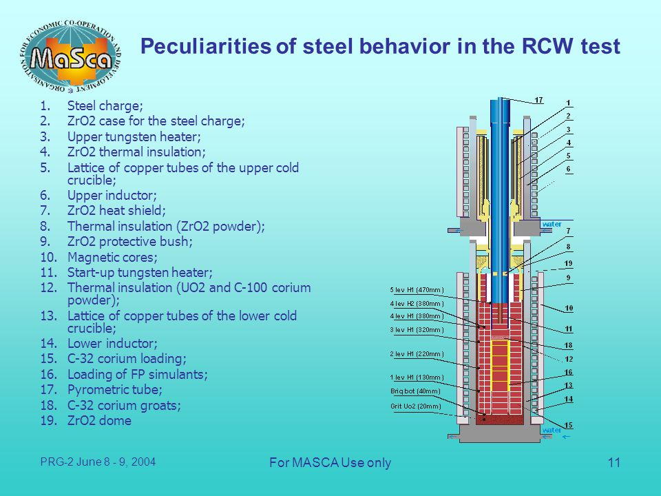 Peculiarities of steel behavior in the RCW test