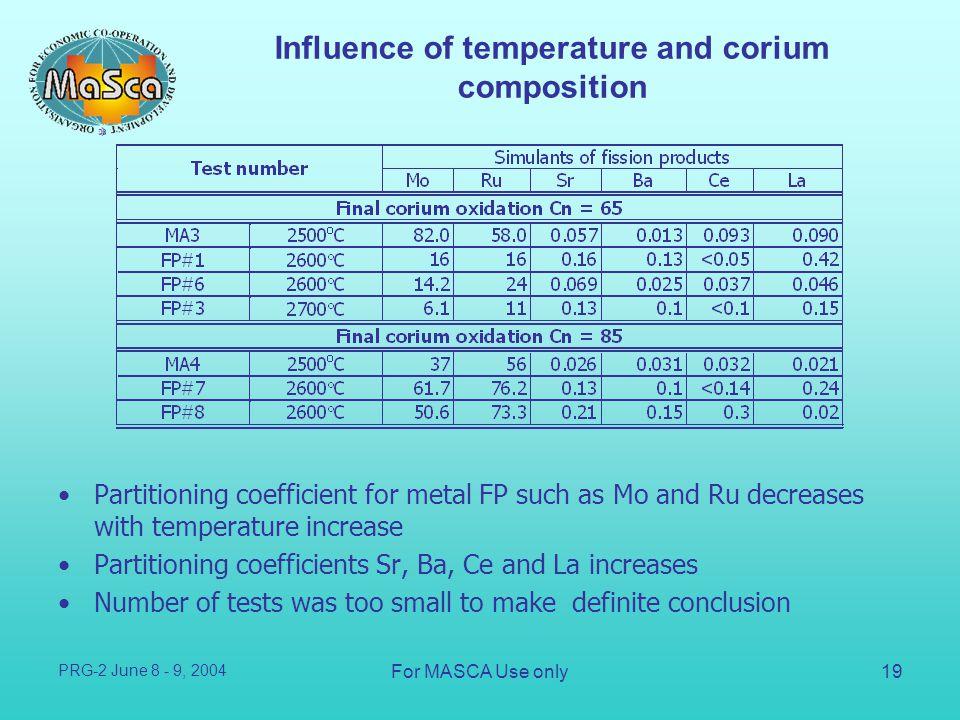 Influence of temperature and corium composition
