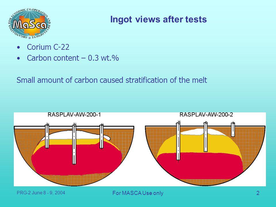 Ingot views after tests