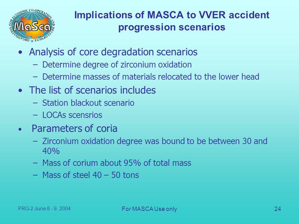 Implications of MASCA to VVER accident progression scenarios