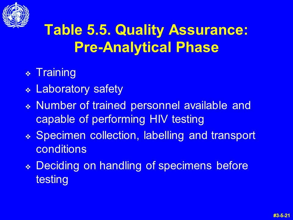 Table 5.5. Quality Assurance: Pre-Analytical Phase