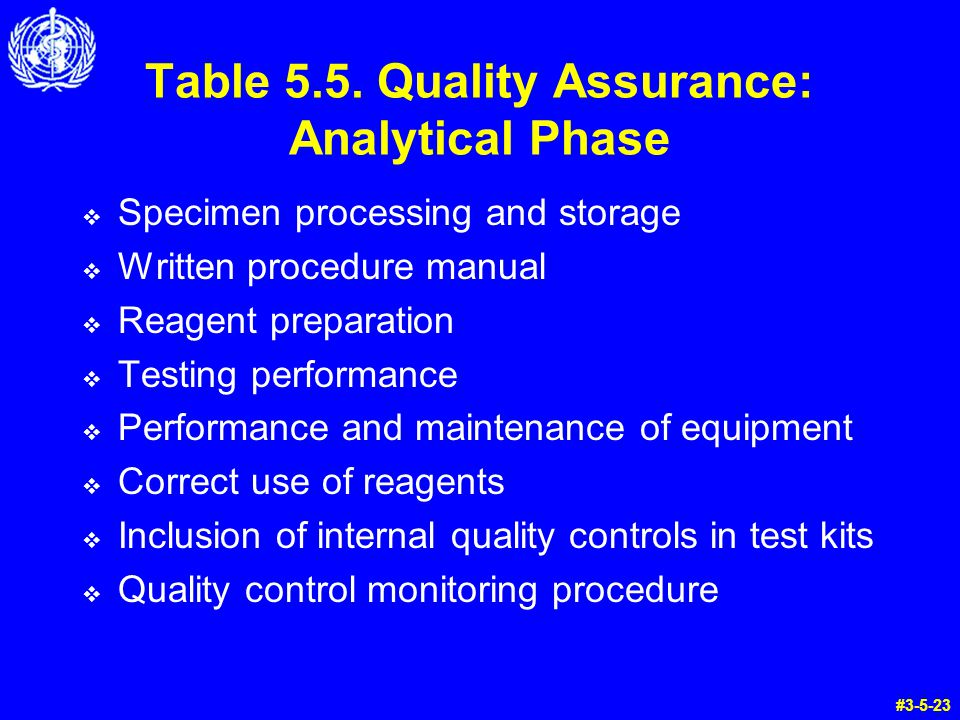 Table 5.5. Quality Assurance: Analytical Phase