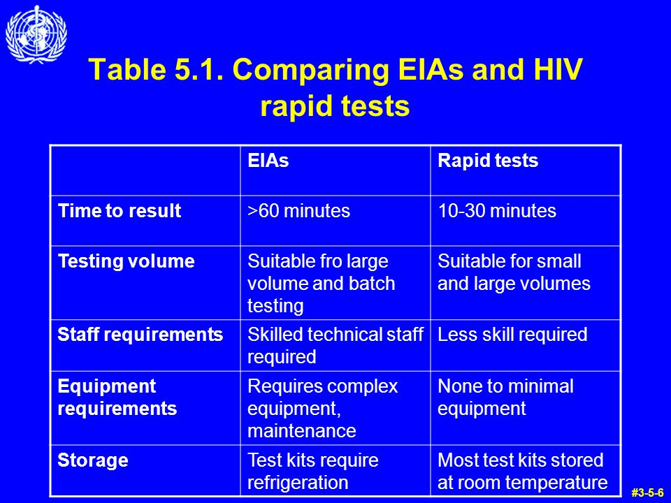 Table 5.1. Comparing EIAs and HIV rapid tests