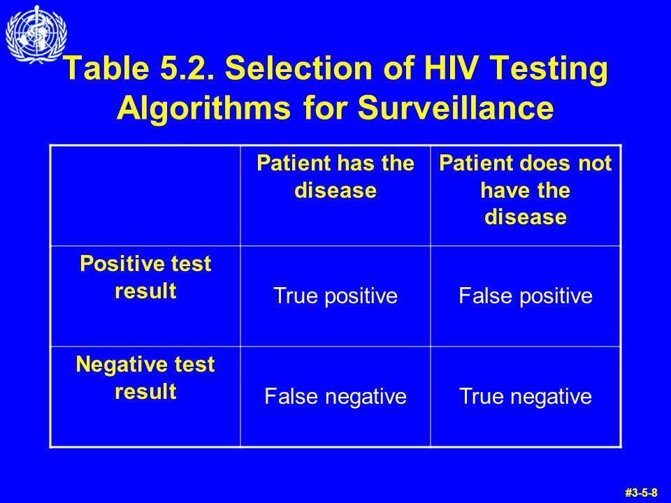 Table 5.2. Selection of HIV Testing Algorithms for Surveillance