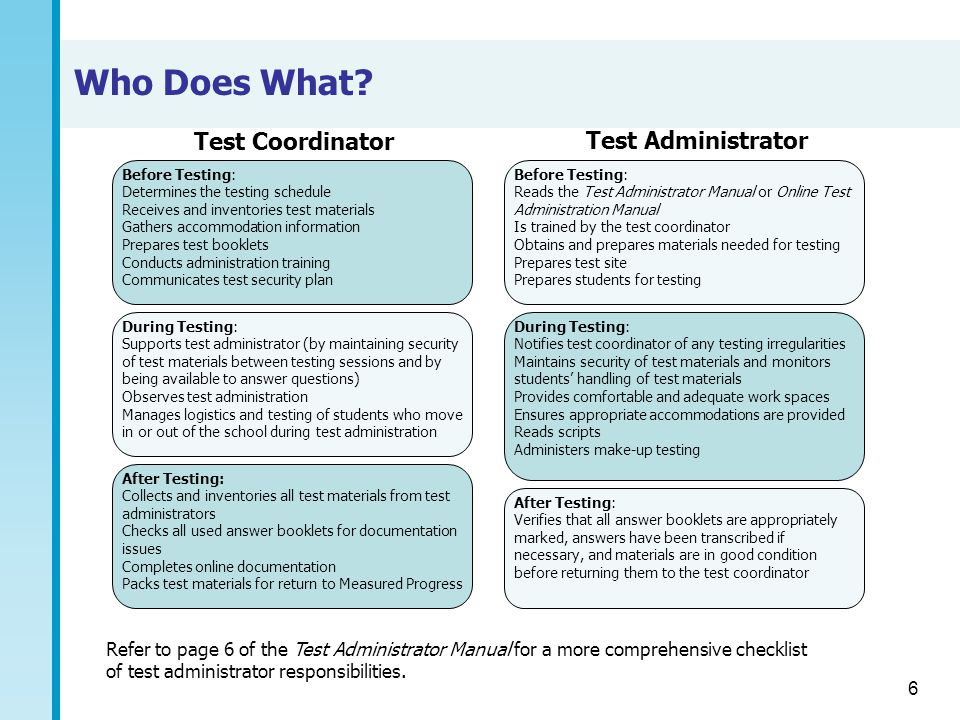 Who Does What Test Coordinator Test Administrator